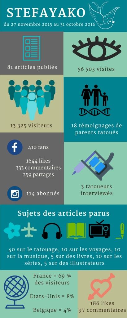 info-stats-2
